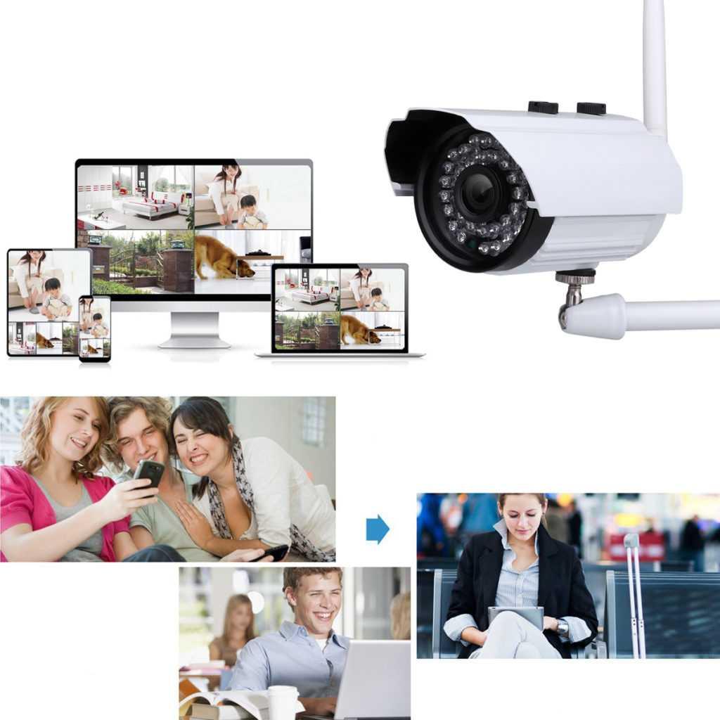 Камера видеонаблюдения с удаленным доступом