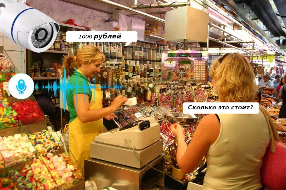 Видеонаблюдение со звуком в магазине