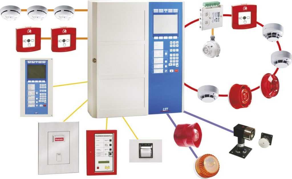 Системы пожарной сигнализации и безопасности