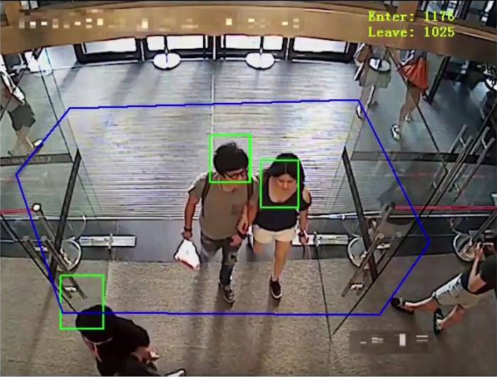 подсчет посетителей камеры