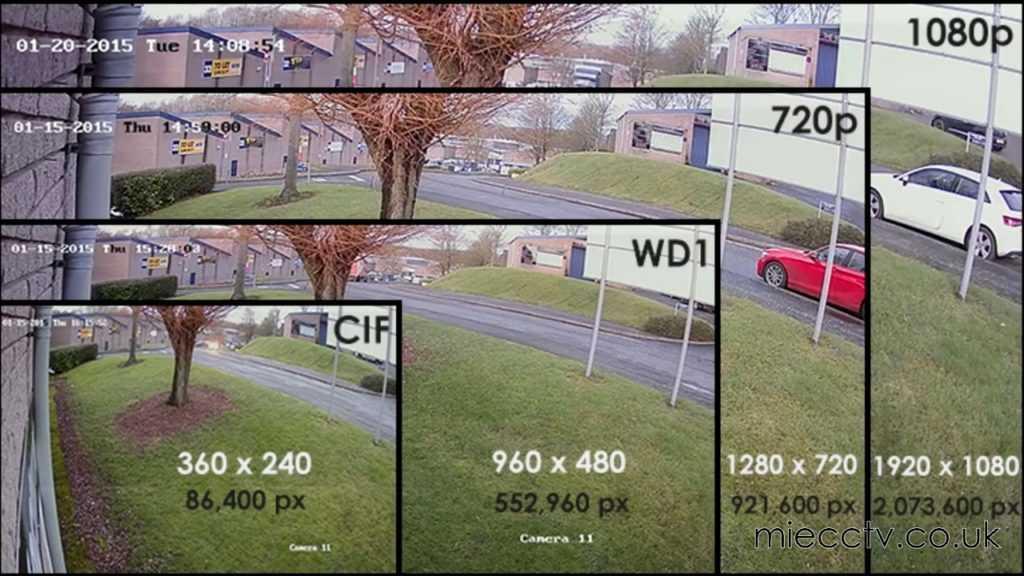 Разрешение камеры видеонаблюдения