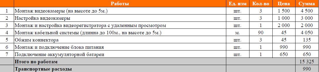 Таблица сметы монтажа