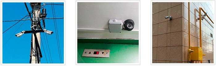 Типы систем видеонаблюдения