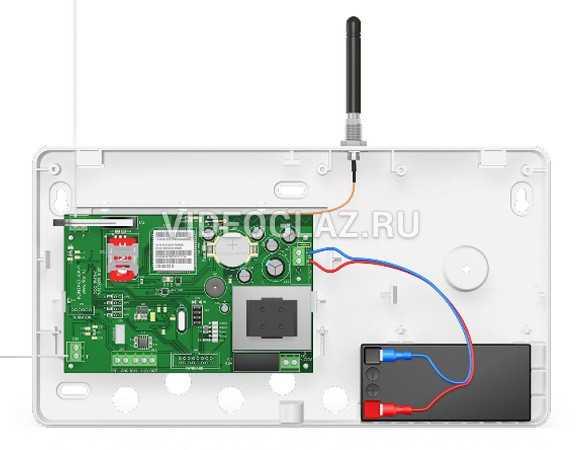 Ритм Контакт GSM-10А с внешней антенной